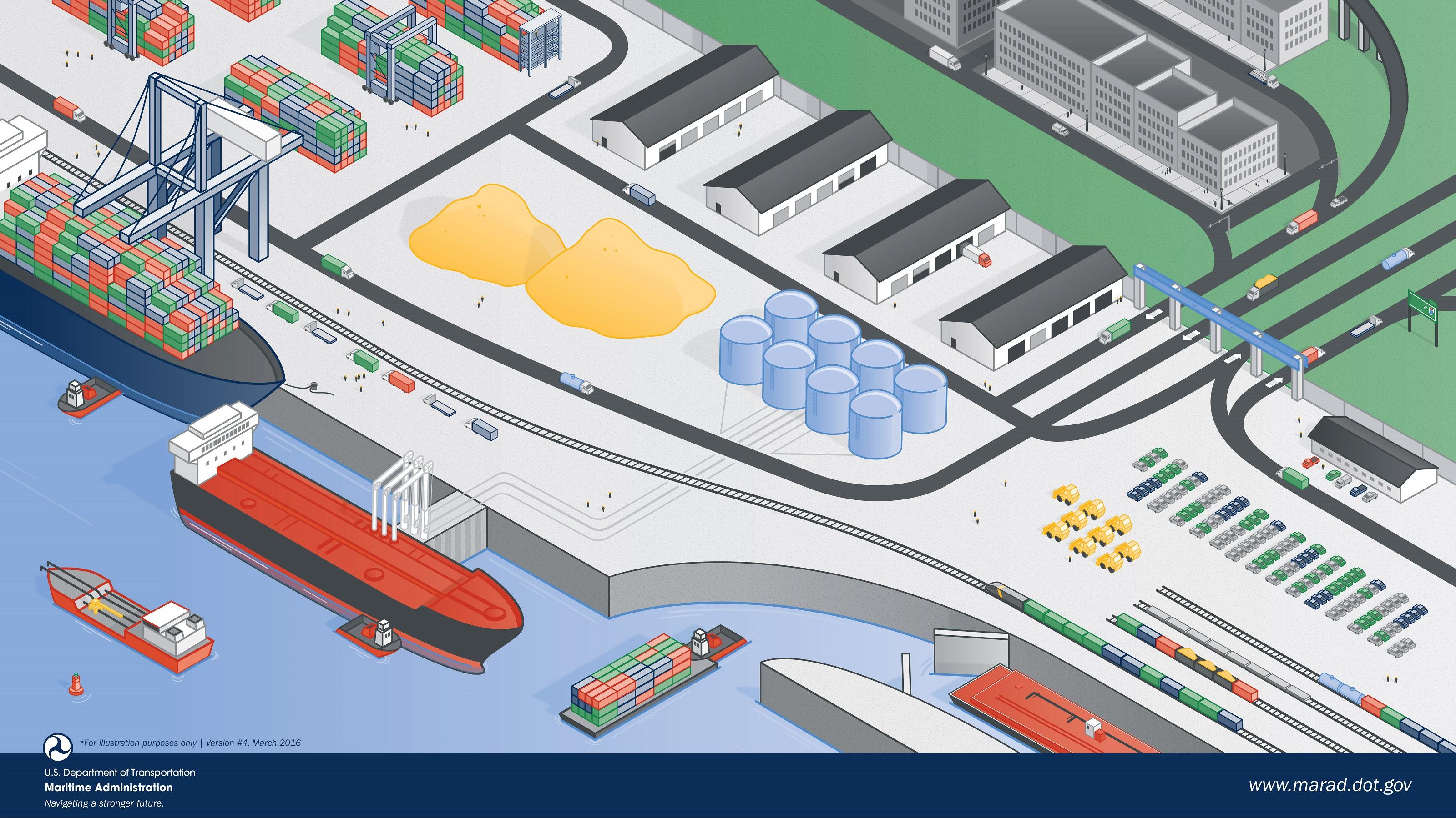 MARAD | Maritime Administration
