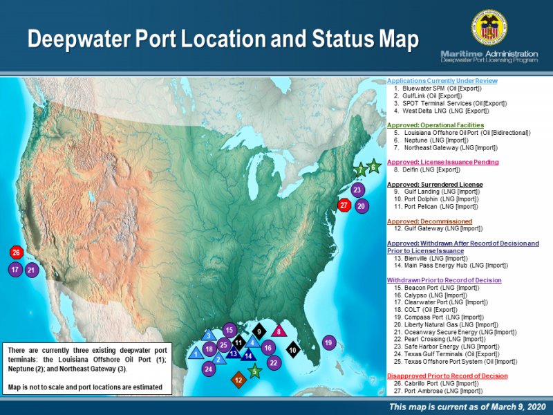 Deepwater Port Location and Status Map - Current as of March 9, 2020