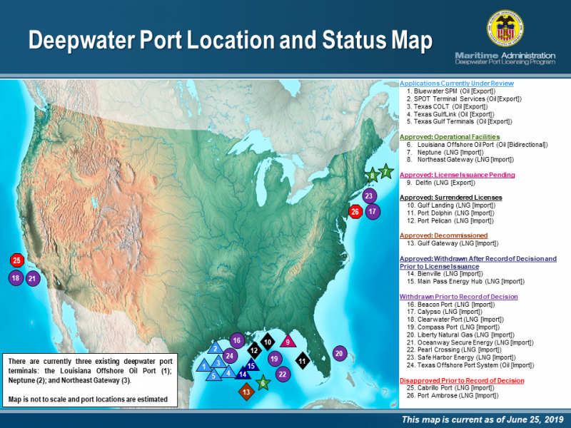 Deepwater Port Location and Status Map - Current as of 6-25-19